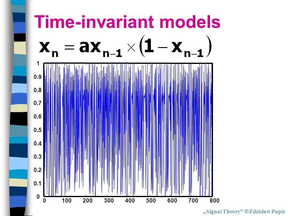 Time-invariant models 0100200300400500600700800 0 0.1 0.2 0.3 0.4 0.5 0.6 0.7 0.8 0.9 1 Signal Theory Zdzisław Papir