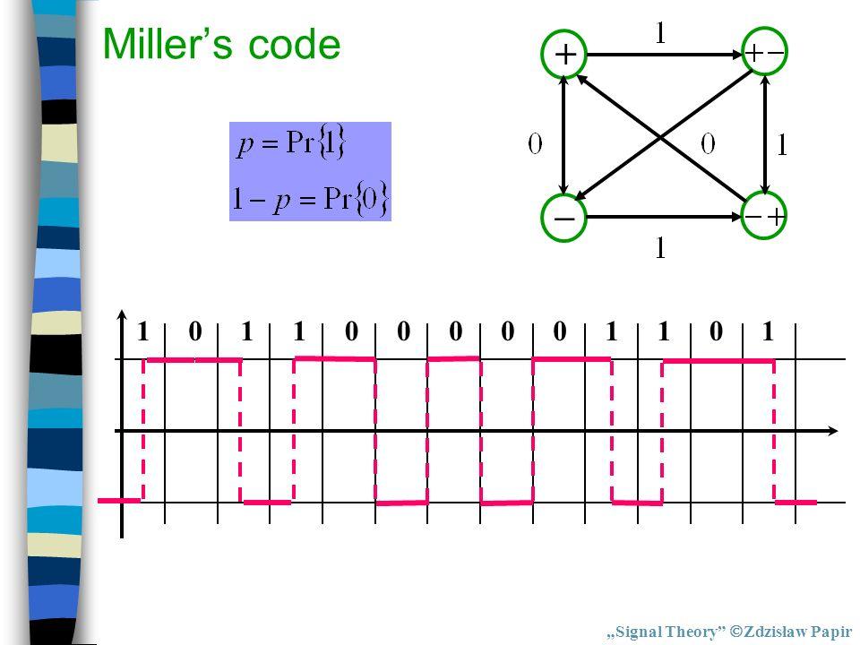 Millers code 1000110000111 Signal Theory Zdzisław Papir + –