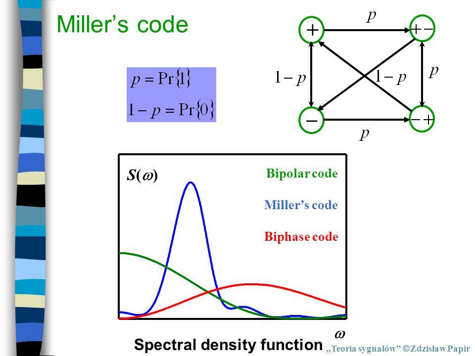 Millers code + – S( ) Spectral density function Bipolar code Millers code Biphase code Teoria sygnałów Zdzisław Papir