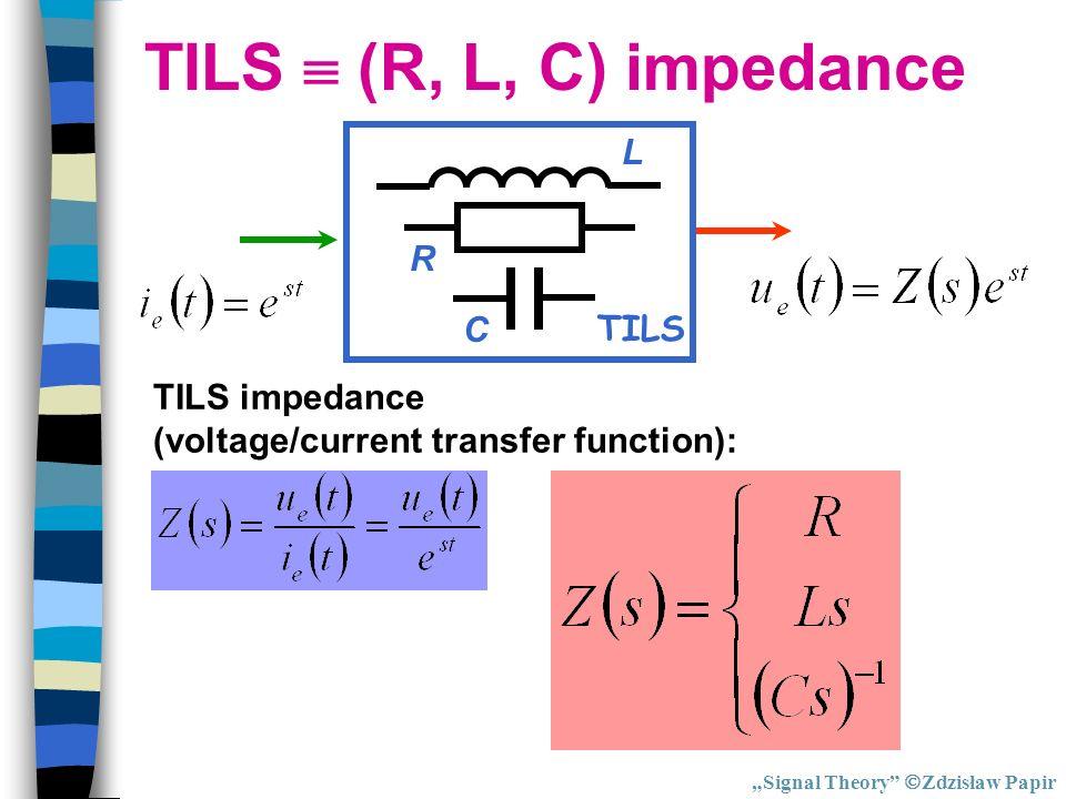 TILS (R, L, C) impedance TILS impedance (voltage/current transfer function): TILS R C L Signal Theory Zdzisław Papir
