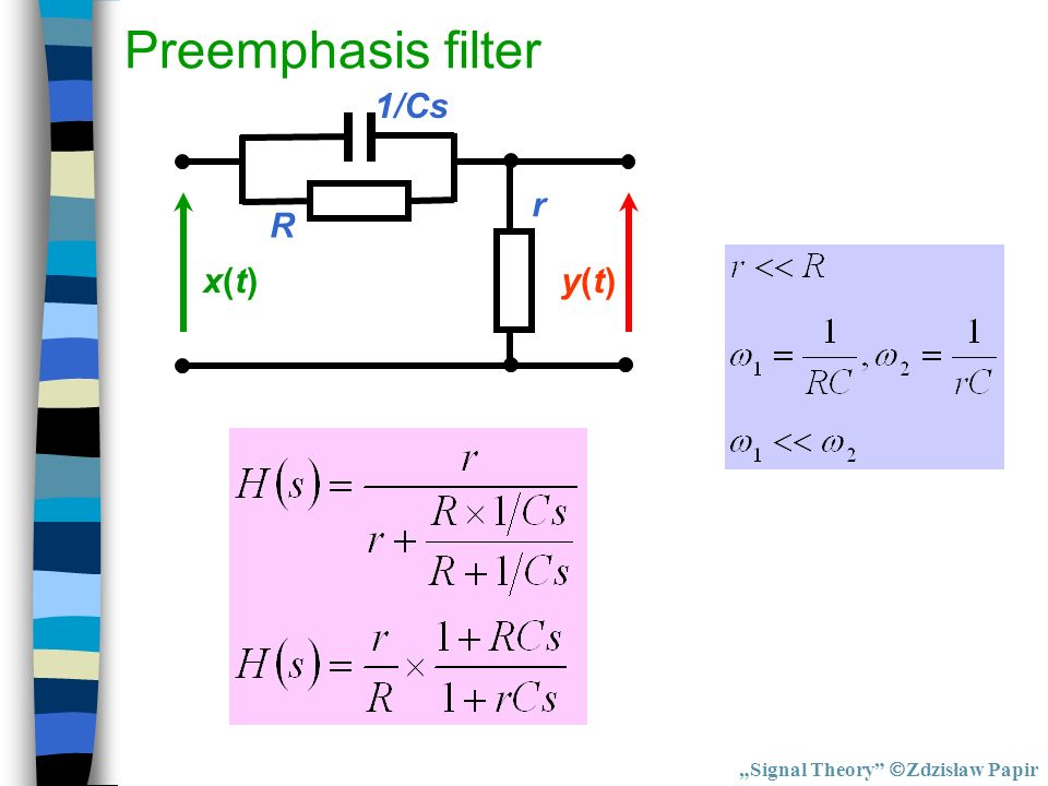 Preemphasis filter R 1/Cs r x(t)x(t)y(t)y(t) Signal Theory Zdzisław Papir
