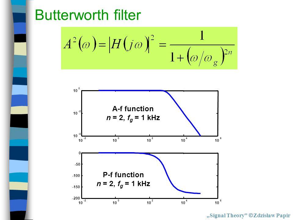 Butterworth filter 10 -2 10 0 2 4 6 -4 10 -2 10 0 -2 10 0 2 4 6 -200 -150 -100 -50 0 A-f function n = 2, f g = 1 kHz P-f function n = 2, f g = 1 kHz S