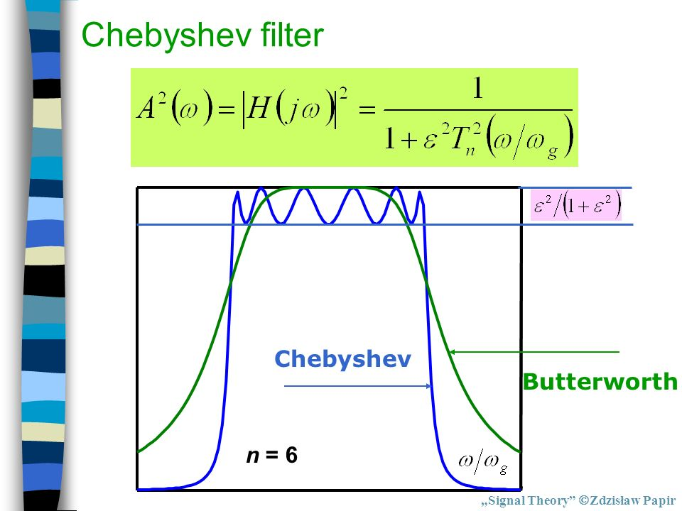 Chebyshev filter n = 6 Signal Theory Zdzisław Papir Butterworth Chebyshev