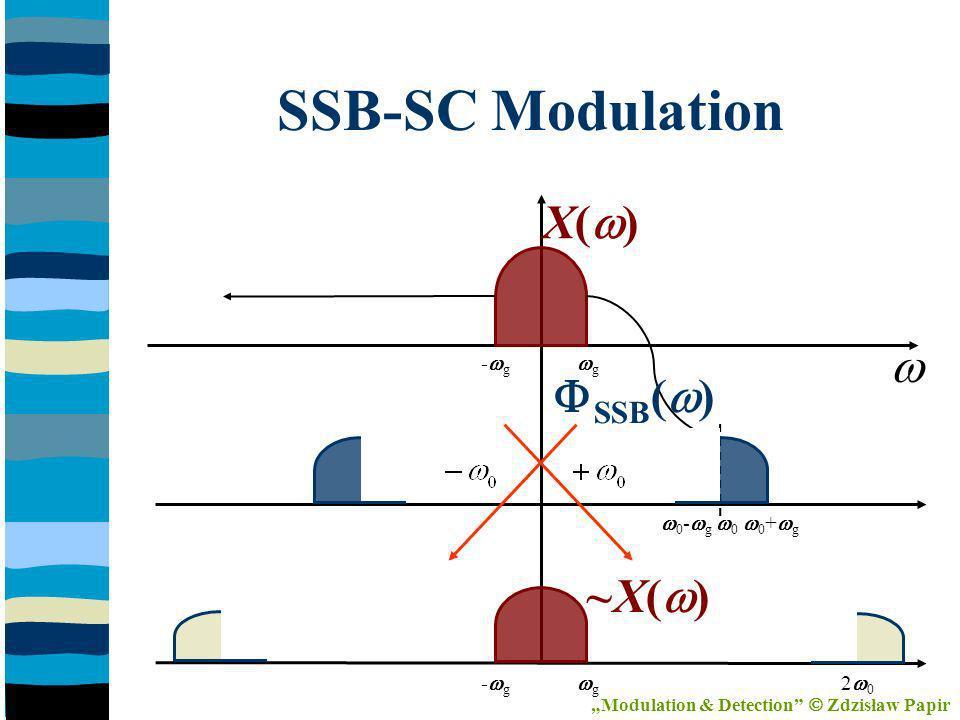 X( ) ~X( ) SSB ( ) 0 - g 0 0 + g 2 0 g - g g Modulation & Detection Zdzisław Papir SSB-SC Modulation