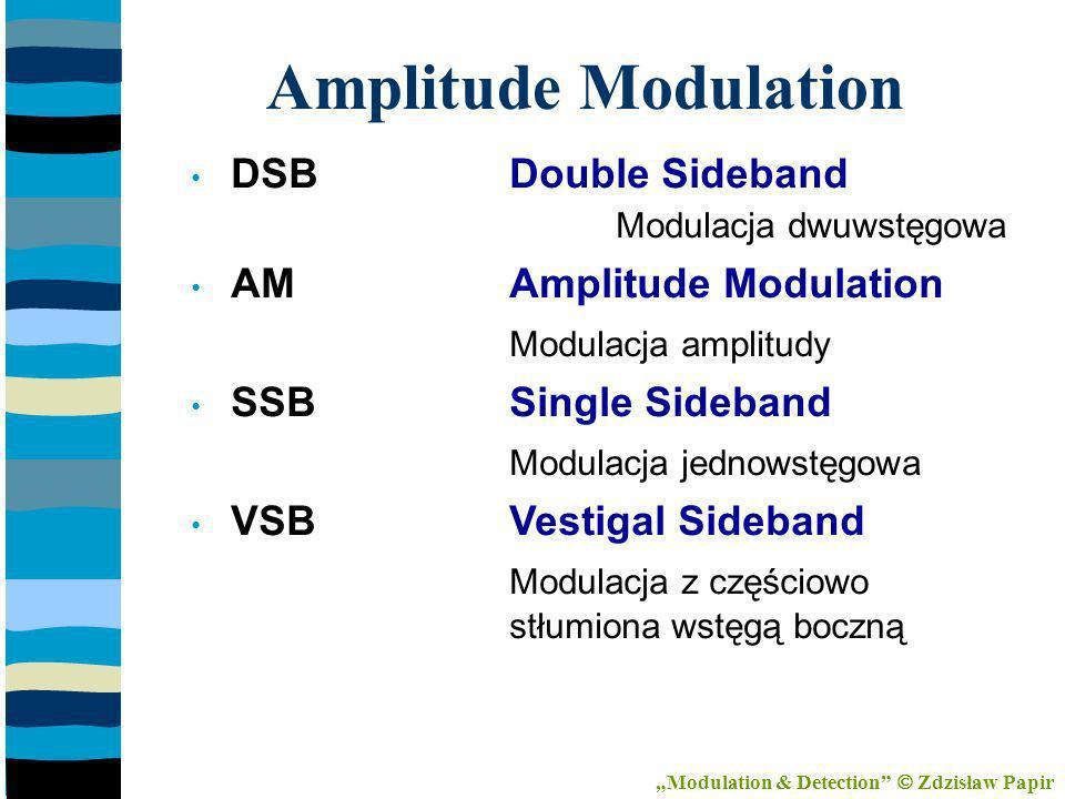 Amplitude Modulation DSBDouble Sideband Modulacja dwuwstęgowa AMAmplitude Modulation Modulacja amplitudy SSBSingle Sideband Modulacja jednowstęgowa VSBVestigal Sideband Modulacja z częściowo stłumiona wstęgą boczną Modulation & Detection Zdzisław Papir