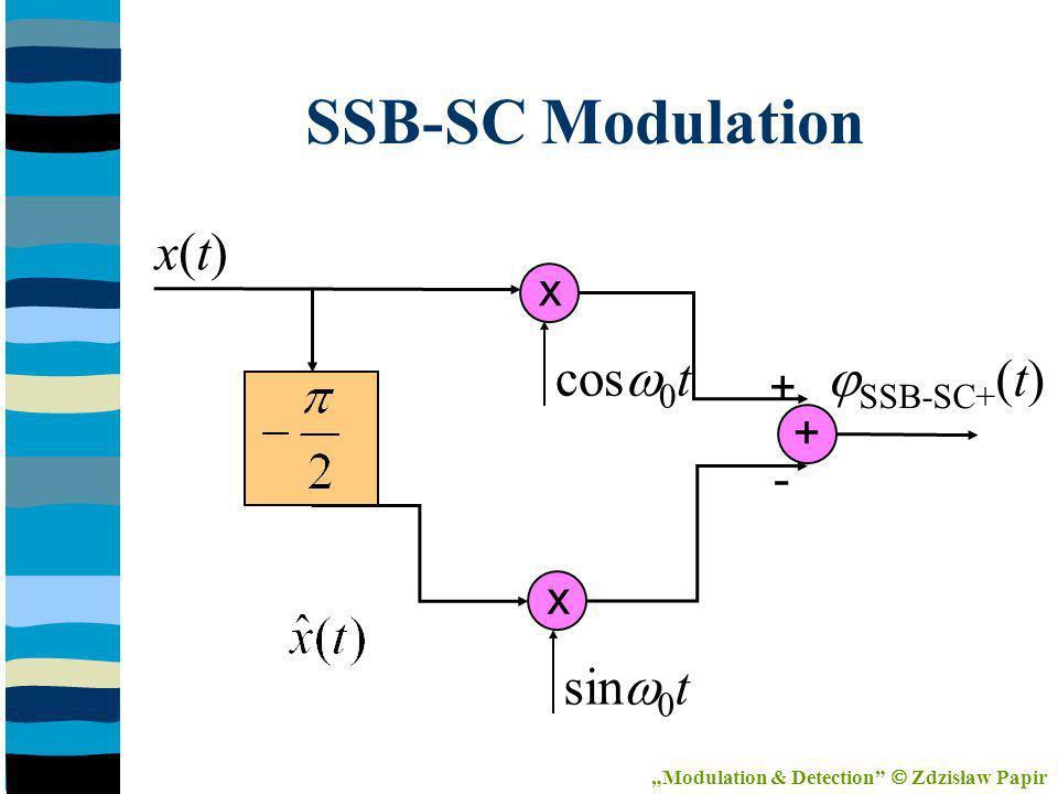 x x + x(t)x(t) cos 0 t sin 0 t SSB-SC+ (t) - + SSB-SC Modulation Modulation & Detection Zdzisław Papir