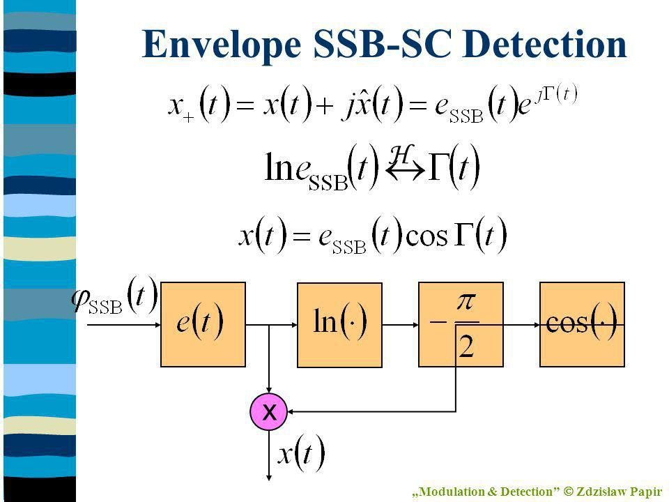 x Envelope SSB-SC Detection Modulation & Detection Zdzisław Papir H