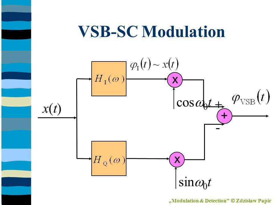 VSB-SC Modulation x x + x(t)x(t) cos 0 t sin 0 t - + Modulation & Detection Zdzisław Papir