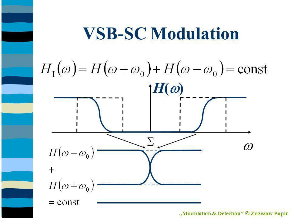 H( ) VSB-SC Modulation Modulation & Detection Zdzisław Papir