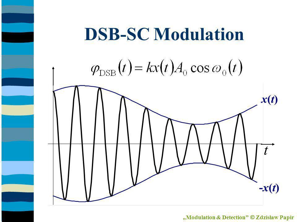 DSB-SC Modulation x(t)x(t) -x(t)-x(t) t Modulation & Detection Zdzisław Papir