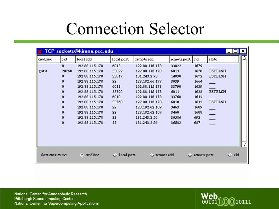 National Center for Atmospheric Research Pittsburgh Supercomputing Center National Center for Supercomputing Applications Connection Selector