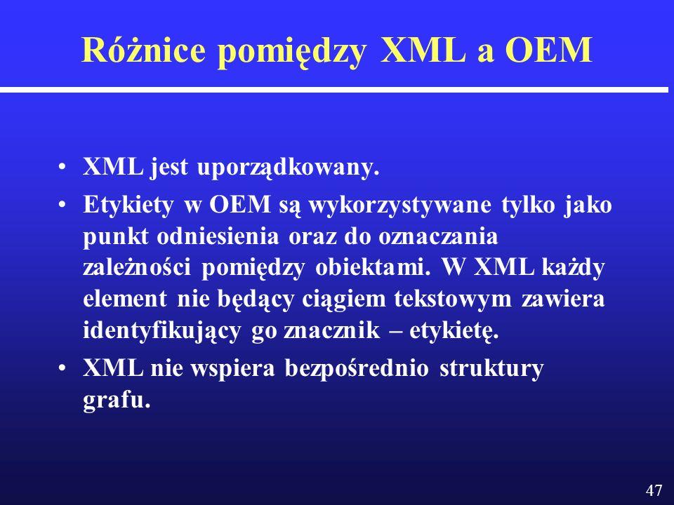 47 Różnice pomiędzy XML a OEM XML jest uporządkowany.