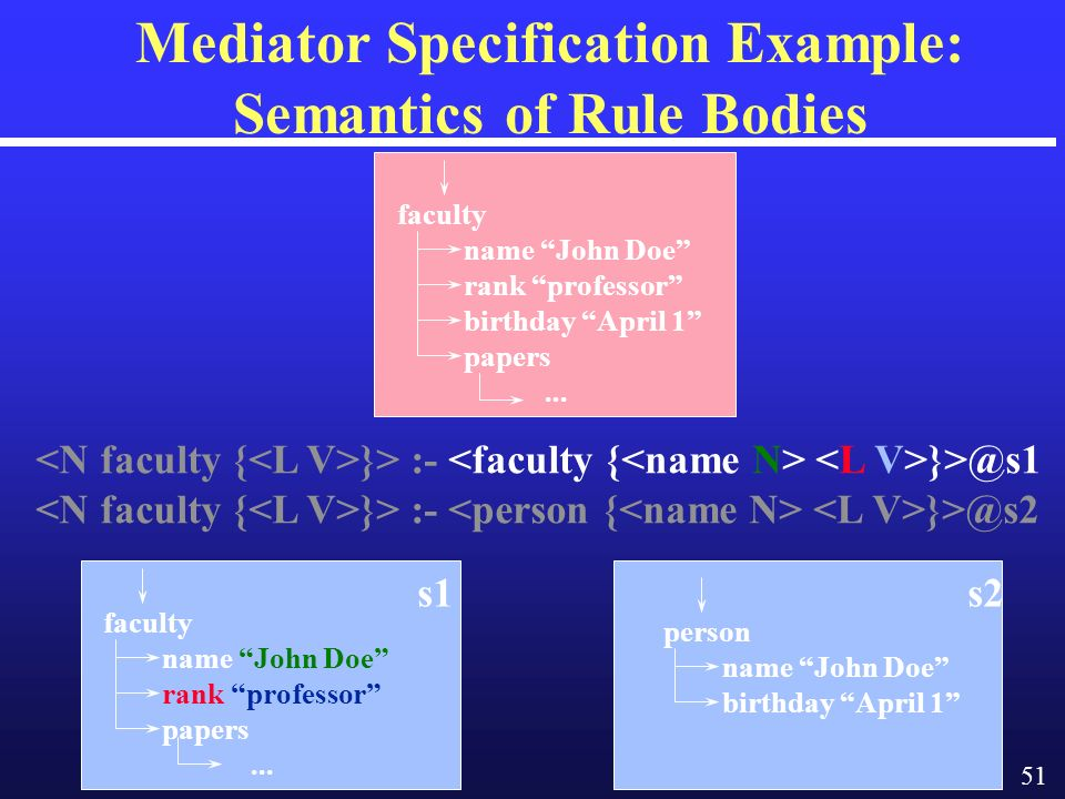 51 Mediator Specification Example: Semantics of Rule Bodies }> :- }>@s1 }> :- }>@s2 person name John Doe birthday April 1 s2 faculty name John Doe rank professor birthday April 1 papers...