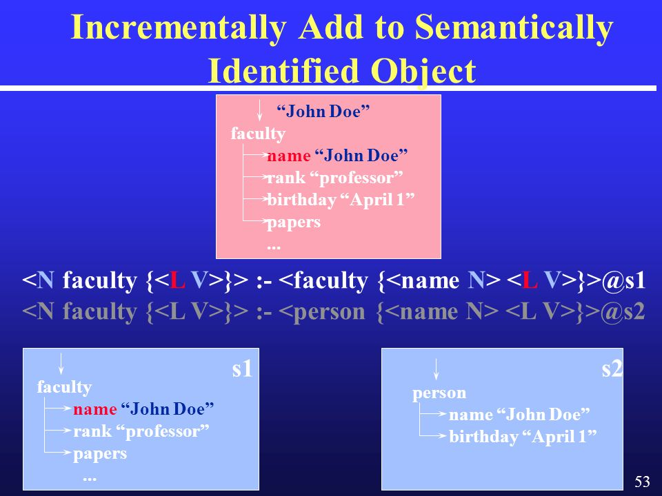 53 Incrementally Add to Semantically Identified Object }> :- }>@s1 }> :- }>@s2 faculty name John Doe rank professor papers...
