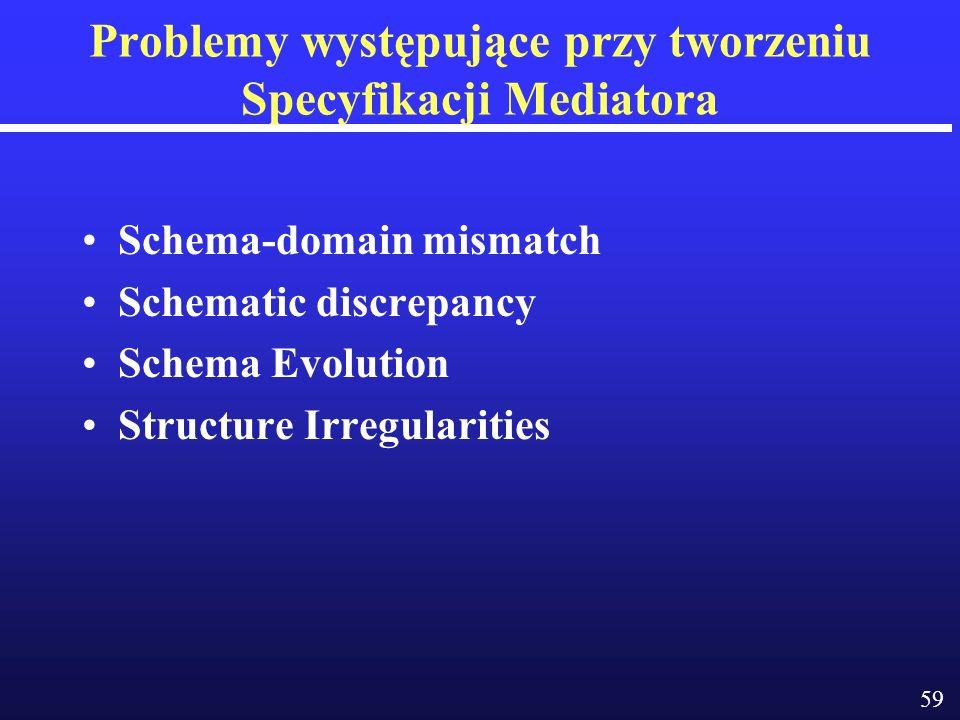 59 Problemy występujące przy tworzeniu Specyfikacji Mediatora Schema-domain mismatch Schematic discrepancy Schema Evolution Structure Irregularities
