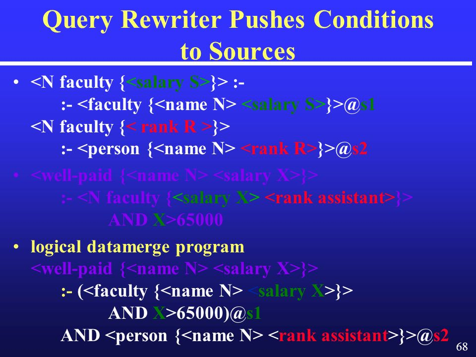 68 Query Rewriter Pushes Conditions to Sources }> :- :- }>@s1 }> :- }>@s2 }> :- }> AND X>65000 logical datamerge program }> :- ( }> AND X>65000)@s1 AND }>@s2