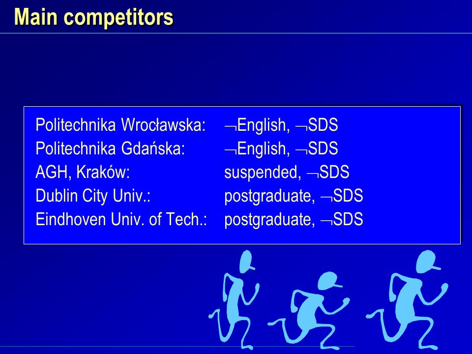 Main competitors Politechnika Wrocławska: English, SDS Politechnika Gdańska: English, SDS AGH, Kraków: suspended, SDS Dublin City Univ.: postgraduate, SDS Eindhoven Univ.