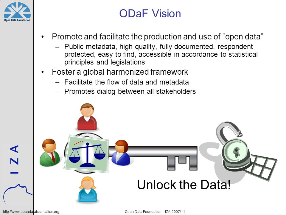 http://www.opendatafoundation.orgOpen Data Foundation – IZA 2007/11 ODaF Vision Promote and facilitate the production and use of open data –Public met