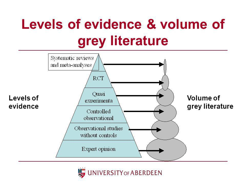 Levels of evidence & volume of grey literature Volume of grey literature Levels of evidence