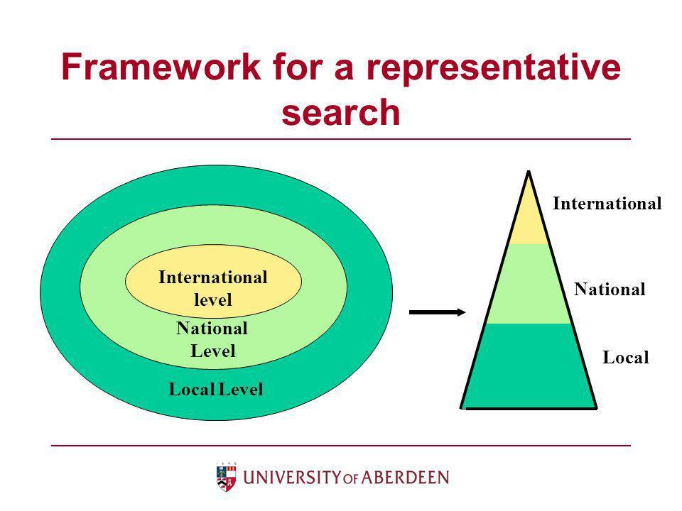 Framework for a representative search Local Level National Level International level National Local