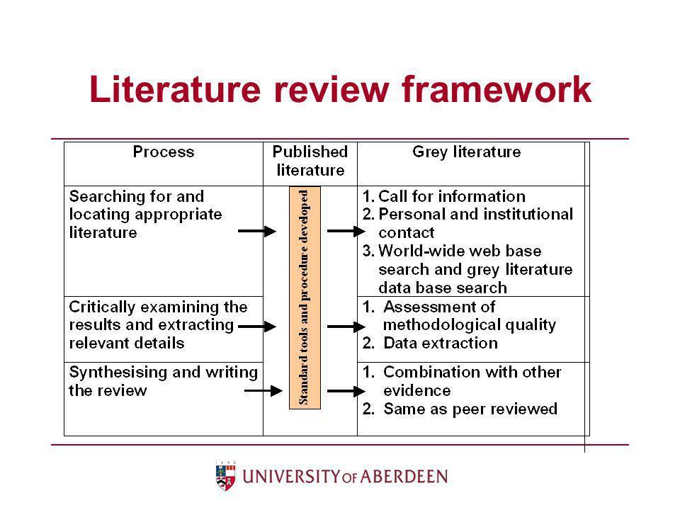Literature review framework