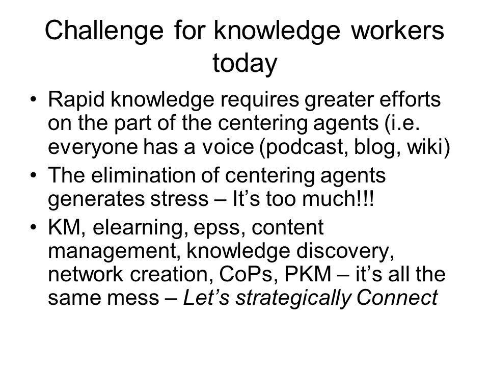 Challenge for knowledge workers today Rapid knowledge requires greater efforts on the part of the centering agents (i.e. everyone has a voice (podcast