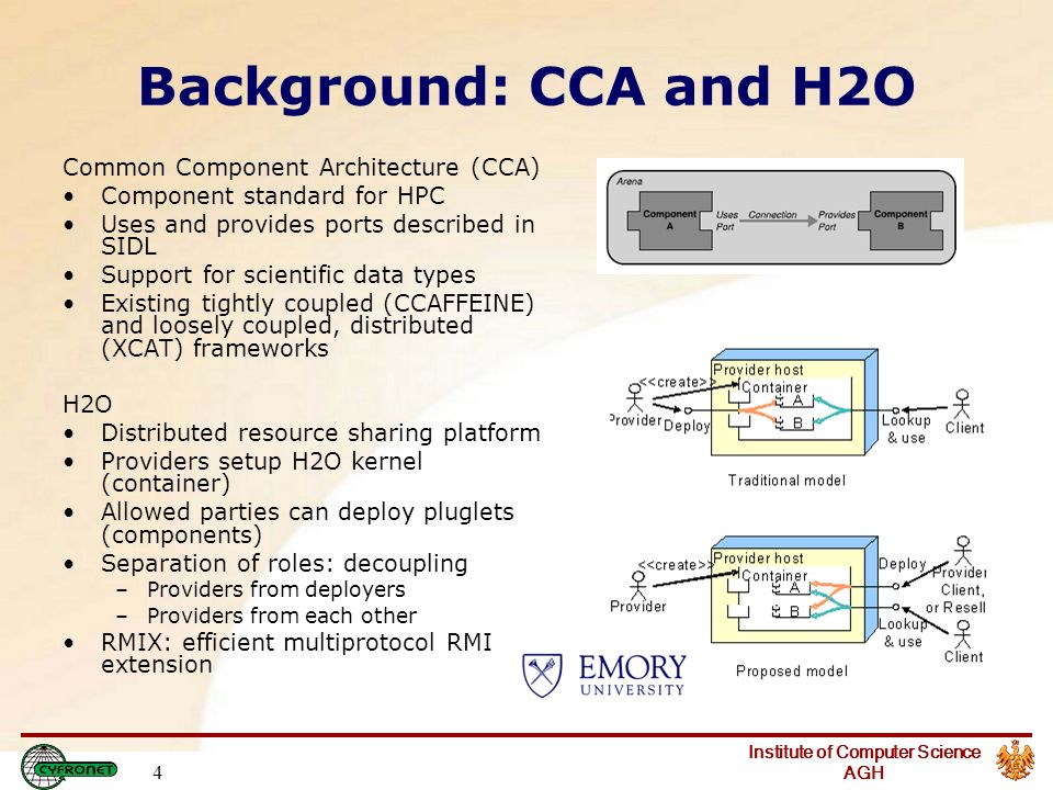 Institute of Computer Science AGH 5 Example Scenarios of H2O 1.