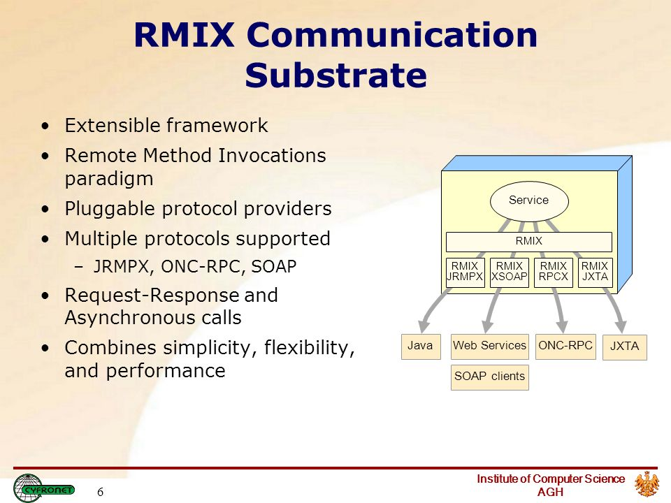 Institute of Computer Science AGH 6 RMIX Communication Substrate Extensible framework Remote Method Invocations paradigm Pluggable protocol providers