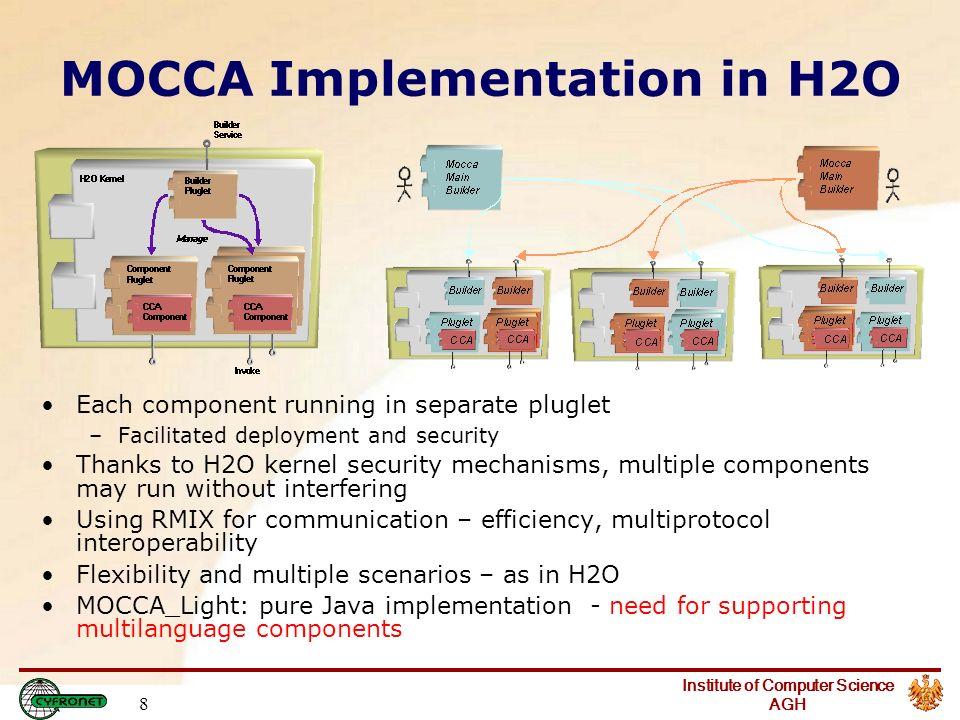 Institute of Computer Science AGH 8 MOCCA Implementation in H2O Each component running in separate pluglet –Facilitated deployment and security Thanks