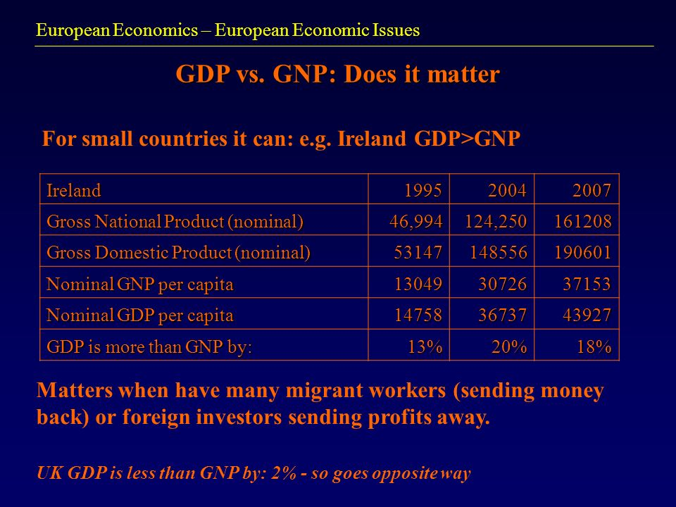 European Economics – European Economic Issues GDP vs. GNP: Does it matter For small countries it can: e.g. Ireland GDP>GNP Ireland199520042007 Gross N