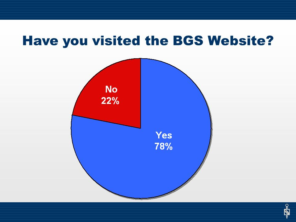 Have you visited the BGS Website