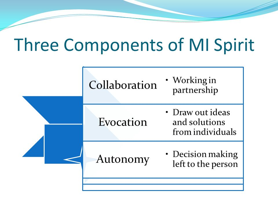 Three Components of MI Spirit Collaboration Evocation Autonomy Working in partnership Draw out ideas and solutions from individuals Decision making le