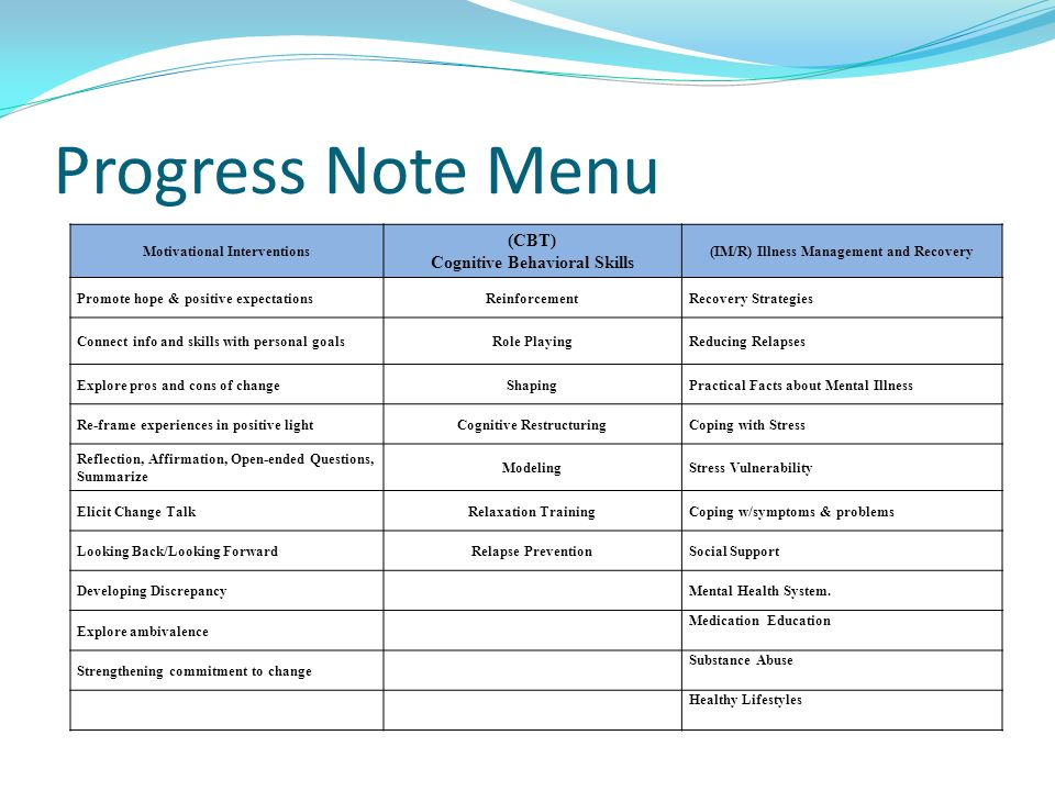 Progress Note Menu Motivational Interventions (CBT) Cognitive Behavioral Skills (IM/R) Illness Management and Recovery Promote hope & positive expecta