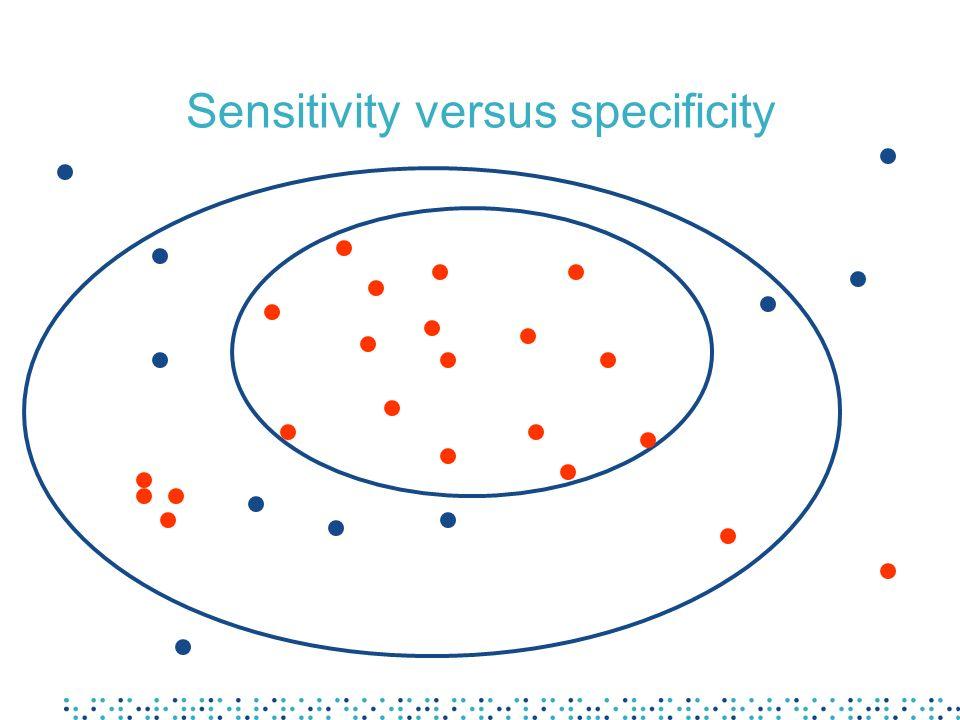 Sensitivity versus specificity