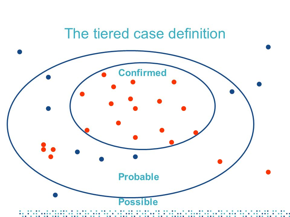 The tiered case definition Confirmed Probable Possible