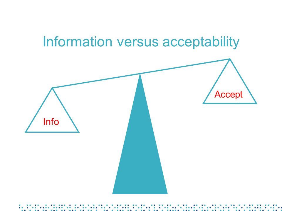 Information versus acceptability Info Accept
