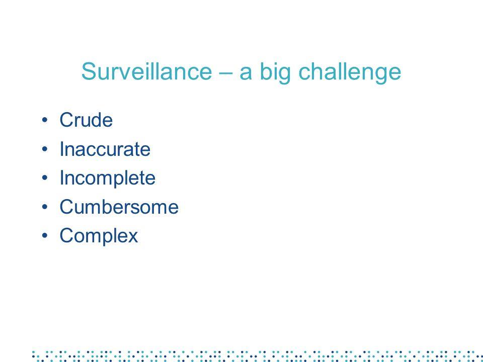 Surveillance – a big challenge Crude Inaccurate Incomplete Cumbersome Complex