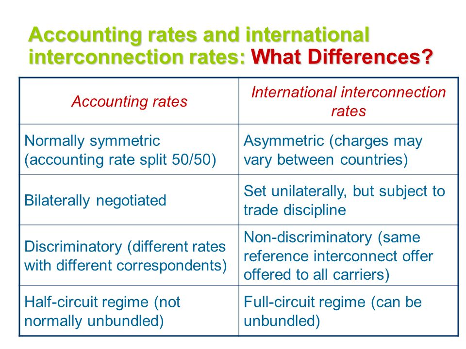 Accounting rates and international interconnection rates: What Differences? Accounting rates International interconnection rates Normally symmetric (a