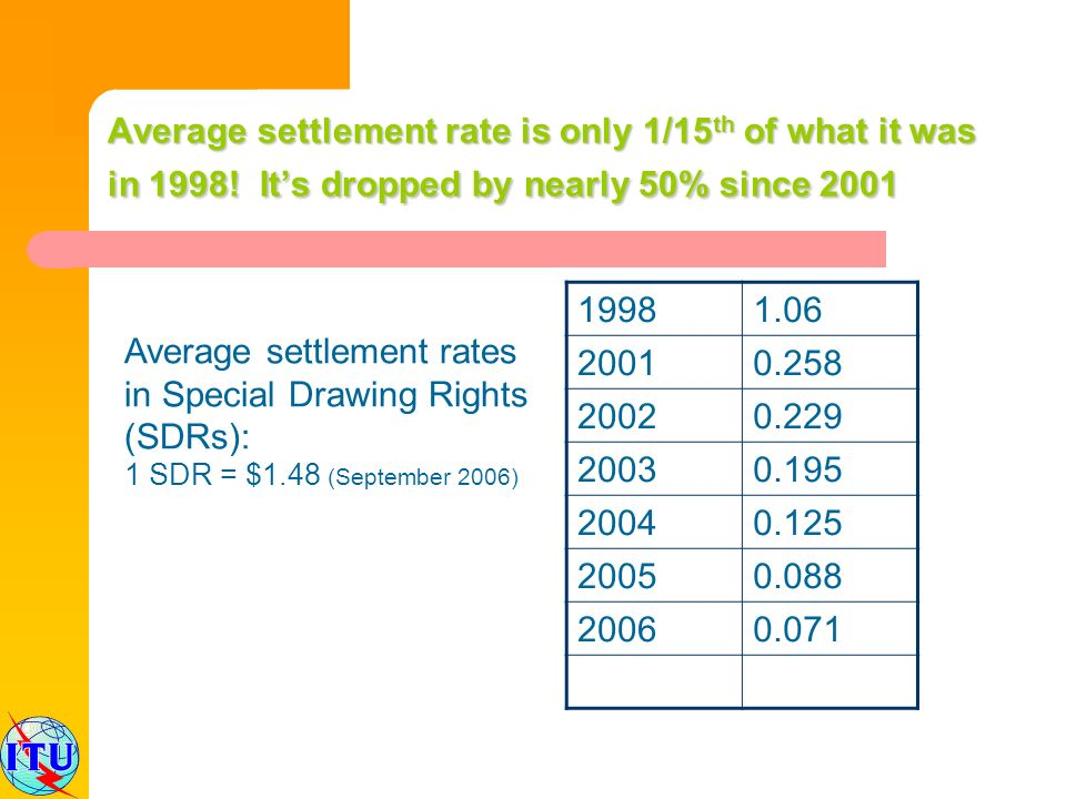 Average settlement rate is only 1/15 th of what it was in 1998.