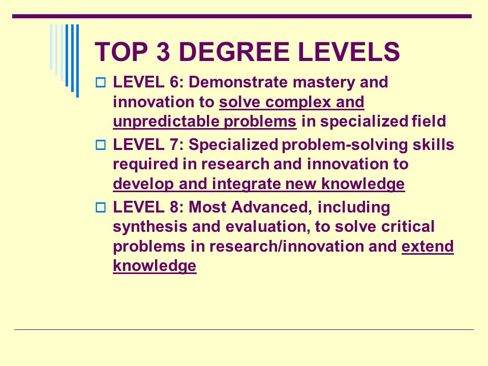 TOP 3 DEGREE LEVELS LEVEL 6: Demonstrate mastery and innovation to solve complex and unpredictable problems in specialized field LEVEL 7: Specialized