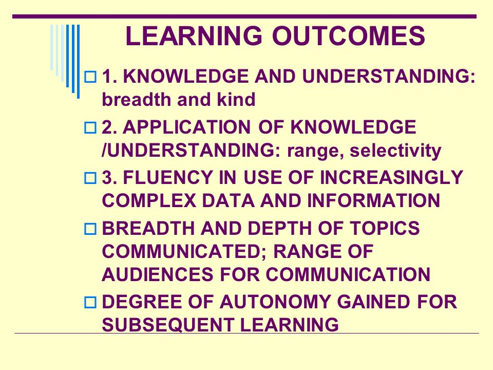 LEARNING OUTCOMES 1. KNOWLEDGE AND UNDERSTANDING: breadth and kind 2. APPLICATION OF KNOWLEDGE /UNDERSTANDING: range, selectivity 3. FLUENCY IN USE OF
