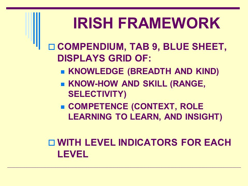IRISH FRAMEWORK COMPENDIUM, TAB 9, BLUE SHEET, DISPLAYS GRID OF: KNOWLEDGE (BREADTH AND KIND) KNOW-HOW AND SKILL (RANGE, SELECTIVITY) COMPETENCE (CONT