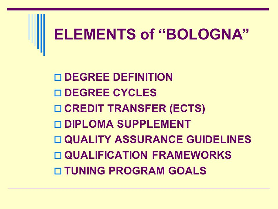 ELEMENTS of BOLOGNA DEGREE DEFINITION DEGREE CYCLES CREDIT TRANSFER (ECTS) DIPLOMA SUPPLEMENT QUALITY ASSURANCE GUIDELINES QUALIFICATION FRAMEWORKS TU