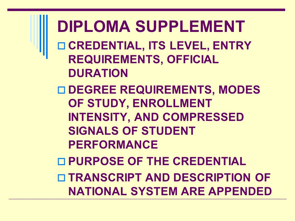 DIPLOMA SUPPLEMENT CREDENTIAL, ITS LEVEL, ENTRY REQUIREMENTS, OFFICIAL DURATION DEGREE REQUIREMENTS, MODES OF STUDY, ENROLLMENT INTENSITY, AND COMPRES