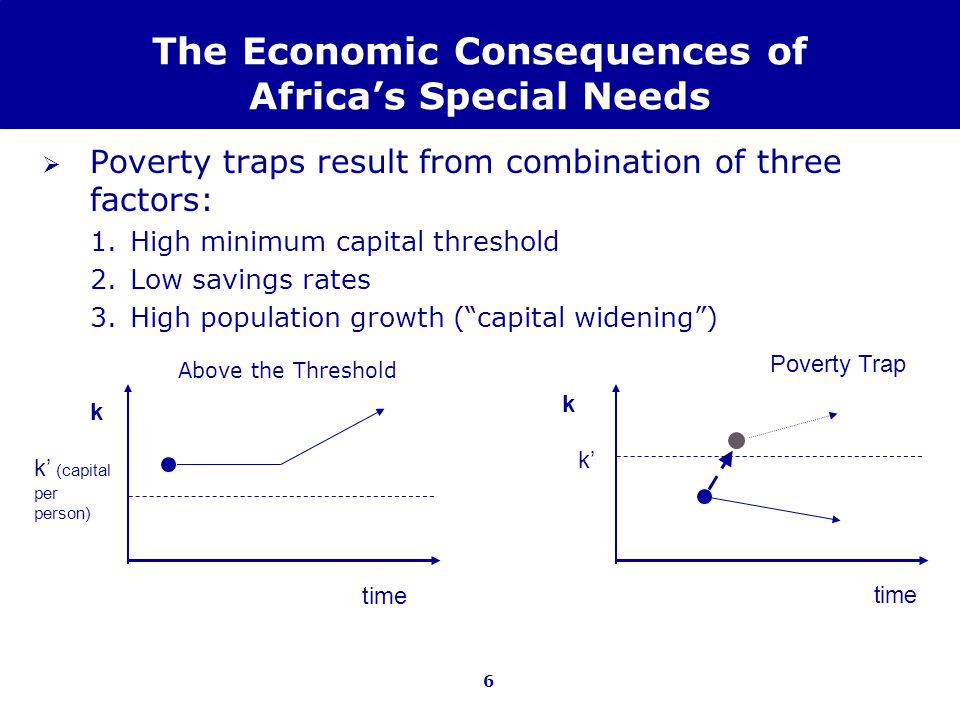 6 The Economic Consequences of Africas Special Needs Poverty traps result from combination of three factors: 1.High minimum capital threshold 2.Low sa