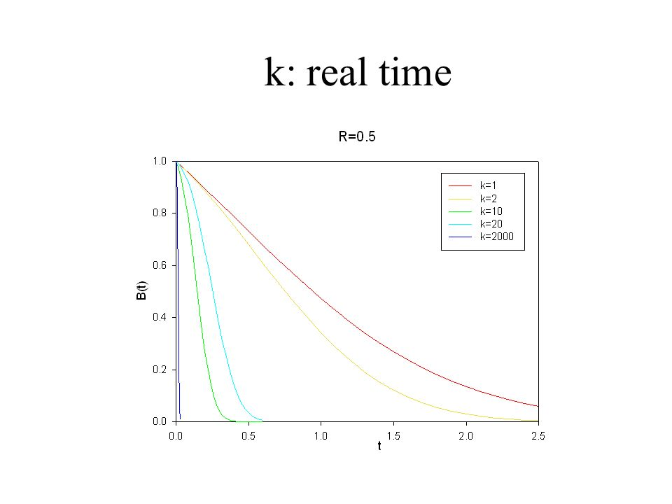 k: real time