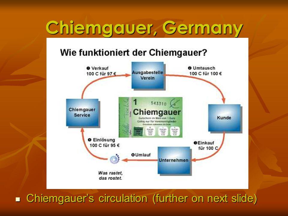 Chiemgauer, Germany Chiemgauers circulation (further on next slide) Chiemgauers circulation (further on next slide)