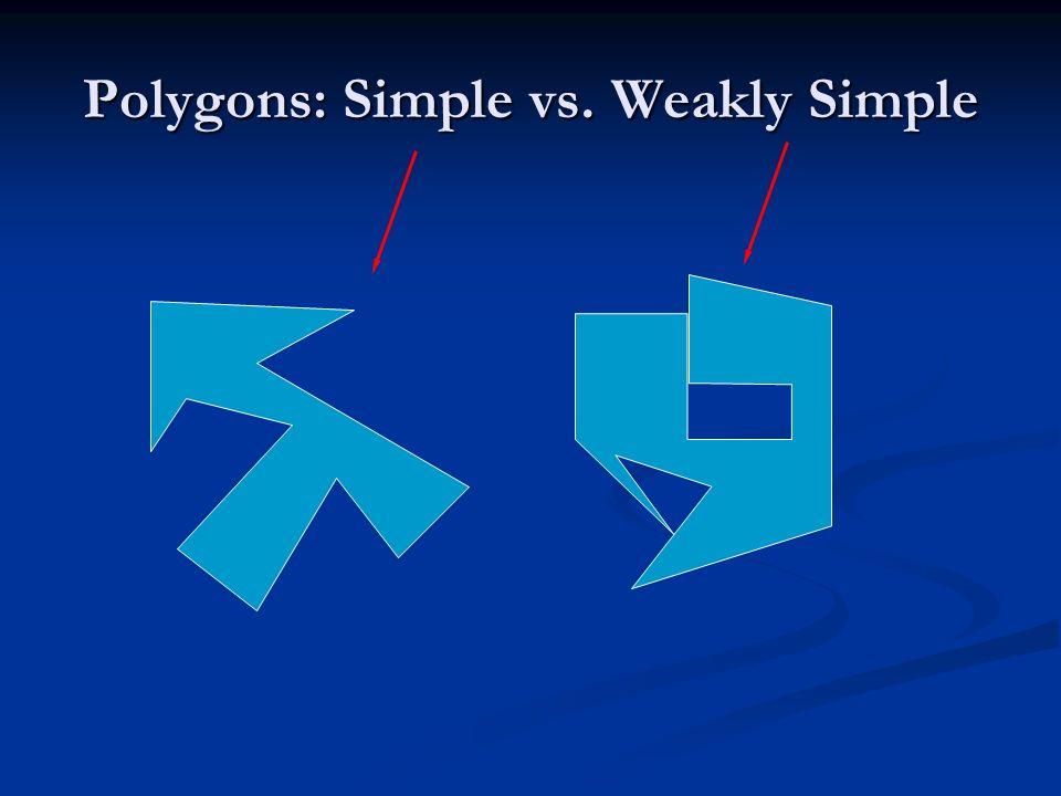 Polygons: Simple vs. Weakly Simple