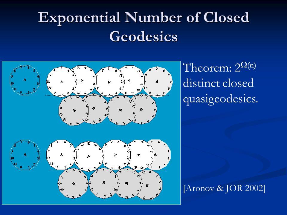 Exponential Number of Closed Geodesics Theorem: 2 (n) distinct closed quasigeodesics. [Aronov & JOR 2002]