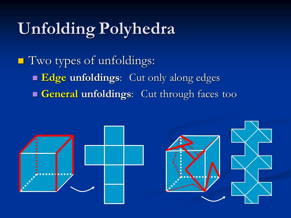 Unfolding Polyhedra Two types of unfoldings: Two types of unfoldings: Edge unfoldings: Cut only along edges Edge unfoldings: Cut only along edges Gene